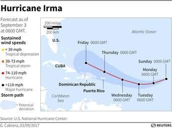 Hurricane Irma: Do You Stay or Leave?